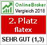 Brokertest 06/2015 Testsiegel flatex