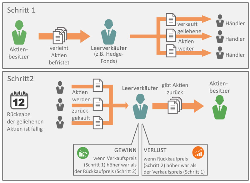 Fundamentals of trading binary options strategies pdf